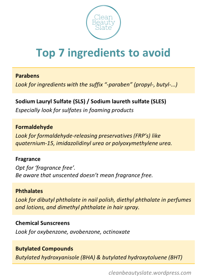 Top 7 Ingredients to avoid NEW